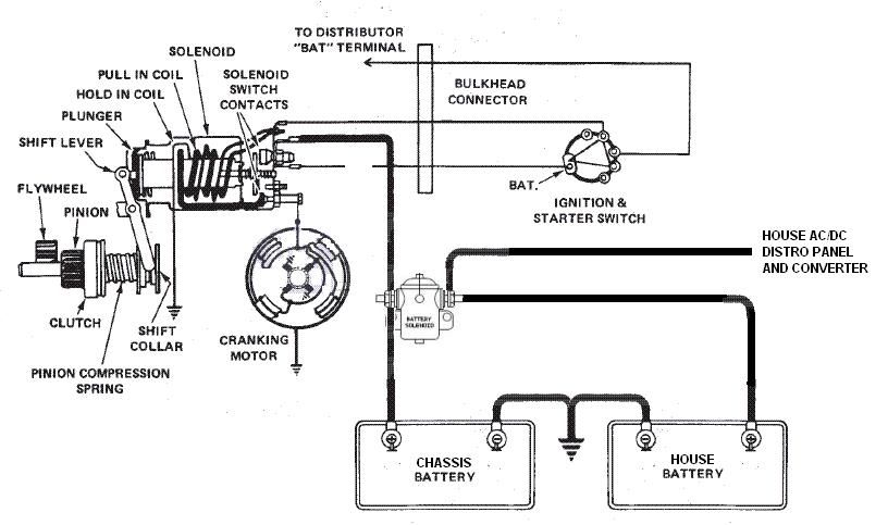 Image Result For 96 Fleetwood Bounder Battery Wiring Fleetwood Bounder Electrical Wiring Diagram Switch House