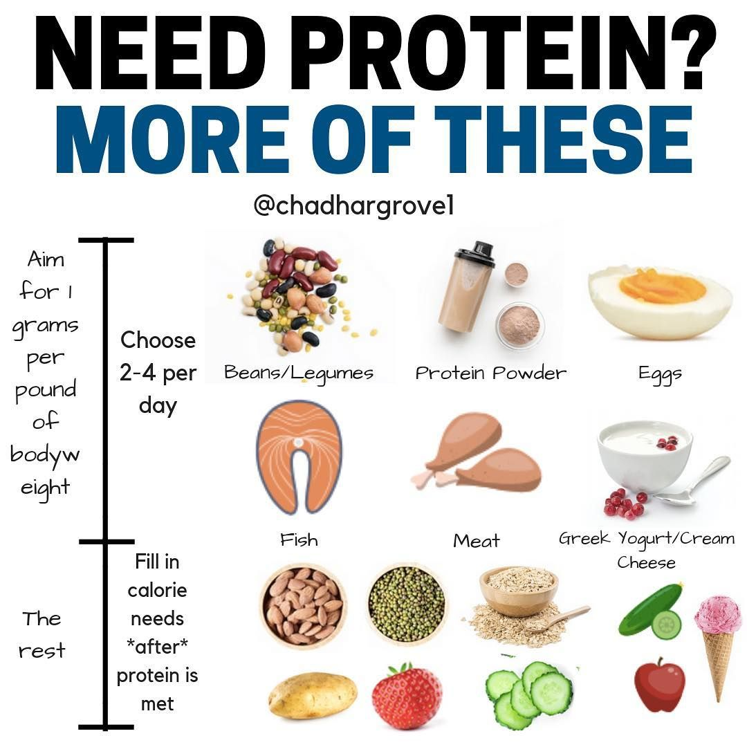 How To Build Muscle On A Budget Top 7 Cheap Sources Of Protein