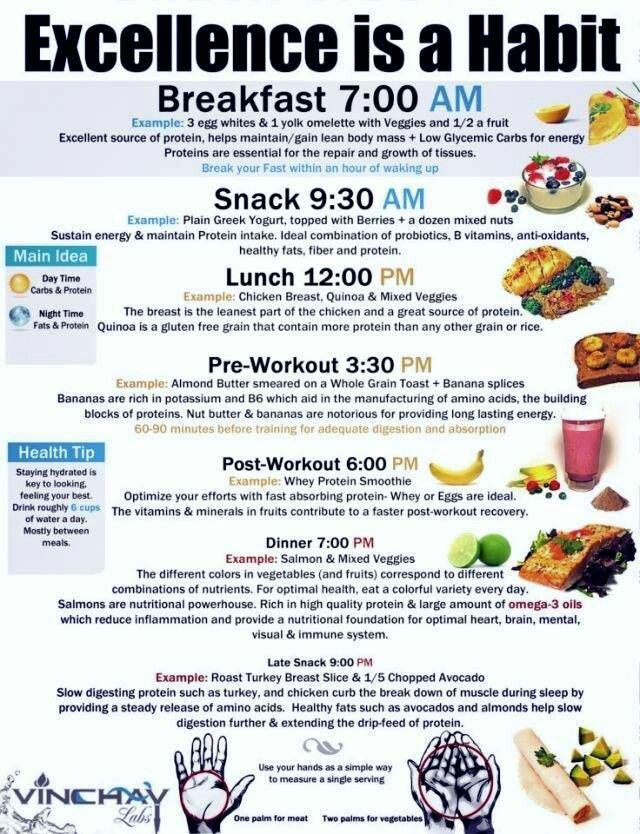 Good way to plan your food and control what you eat Healthy Bod