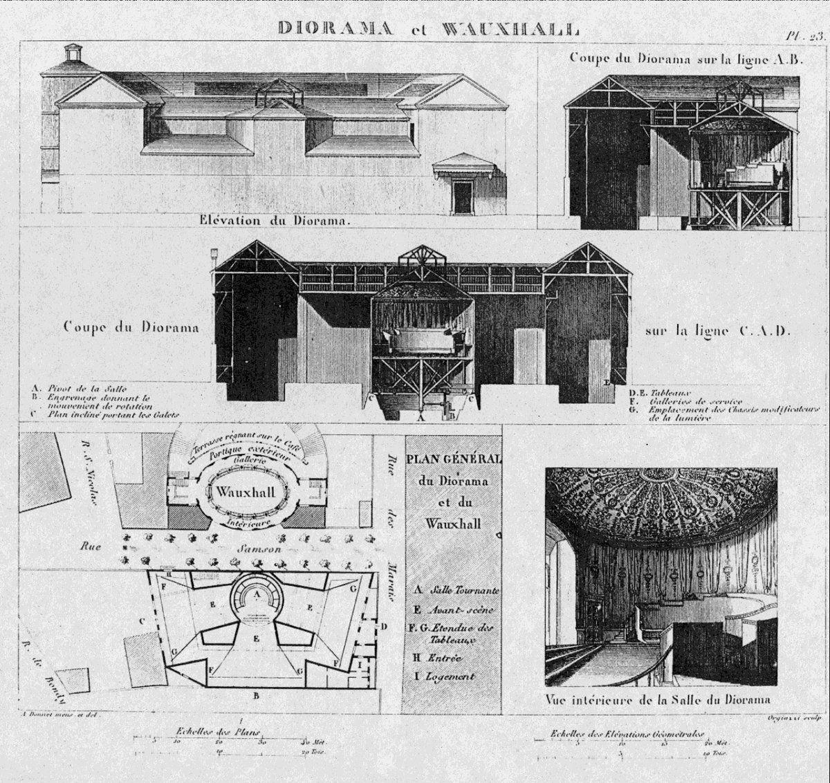 The Daguerre Dioramas Chateau D Eau