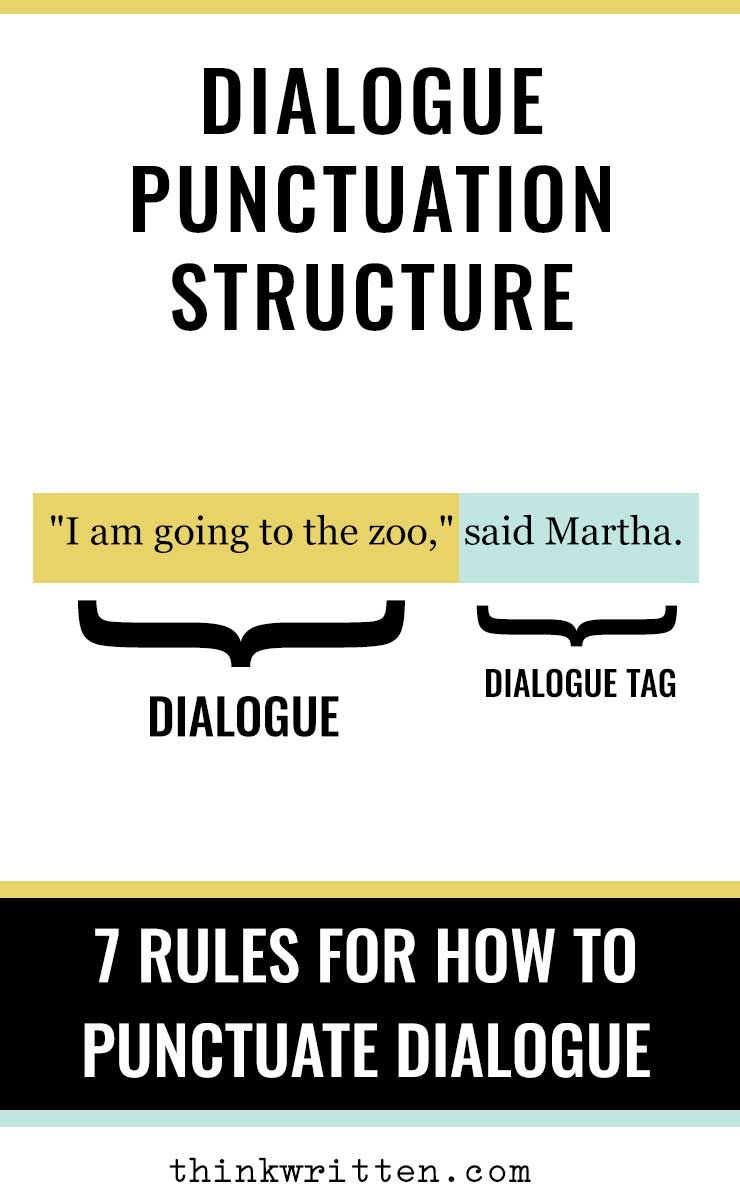 Punctuating dialogue might not sound like a very exciting topic or a lot of  fun as a writer ...