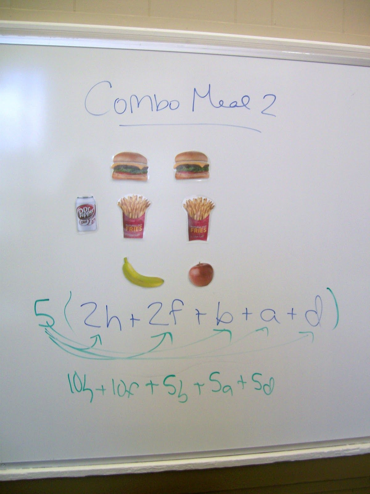 Teaching The Distributive Property