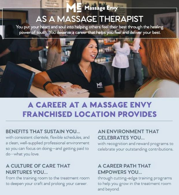 Massage Envy Hawaii Is Looking For Licensed Therapist Our Oahu Locations Lt