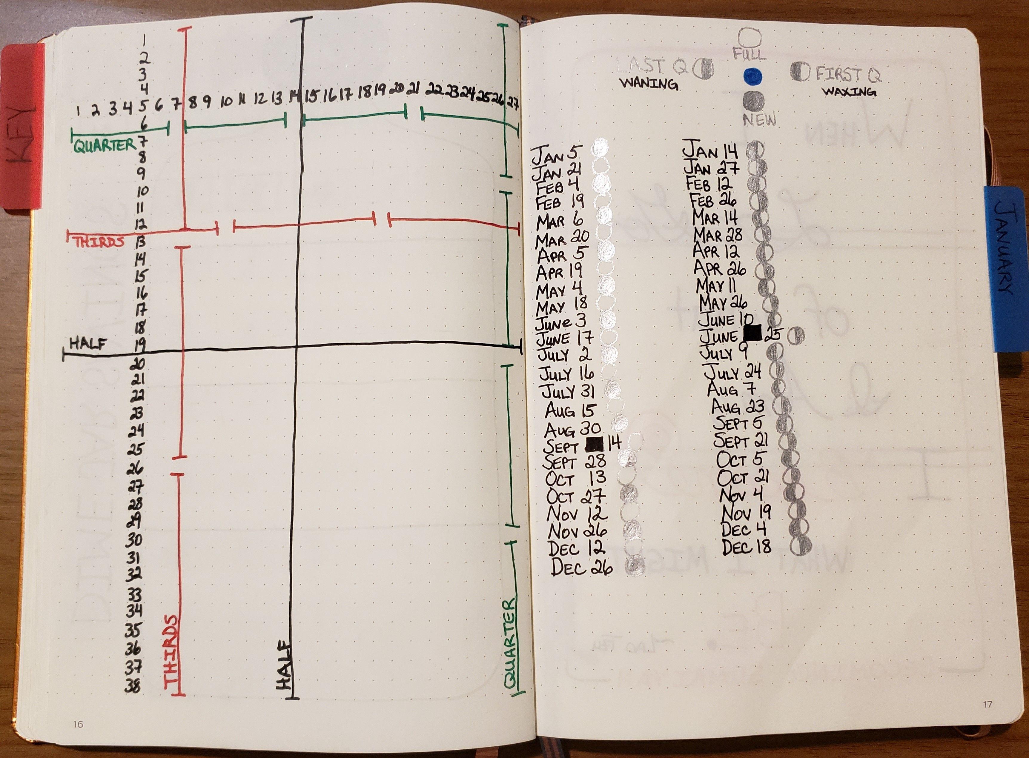 Grid Spacing Spread By Amandarachlee Misc In Grid Space