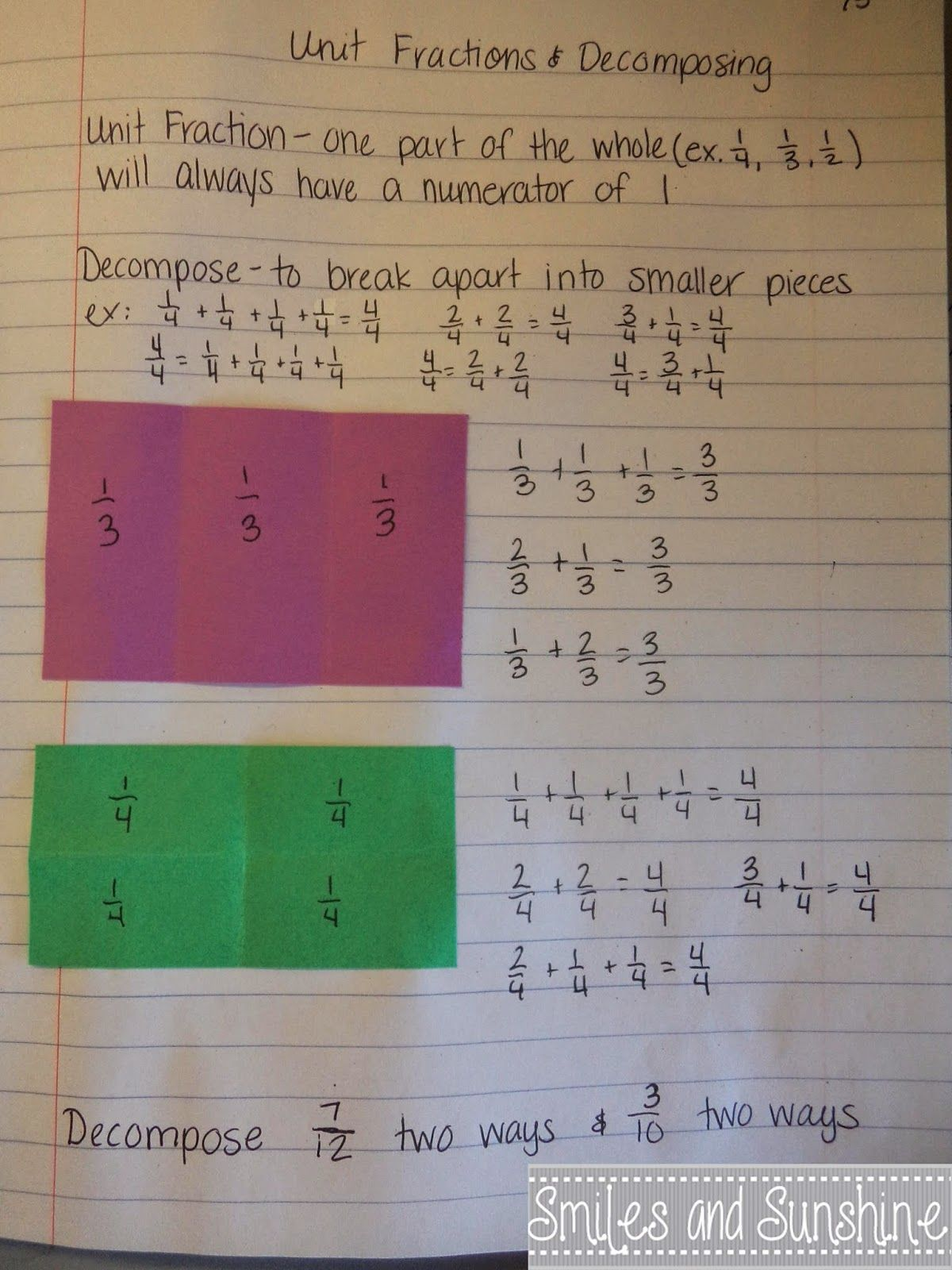 More Fraction Fun Unit Fractions And Decomposing