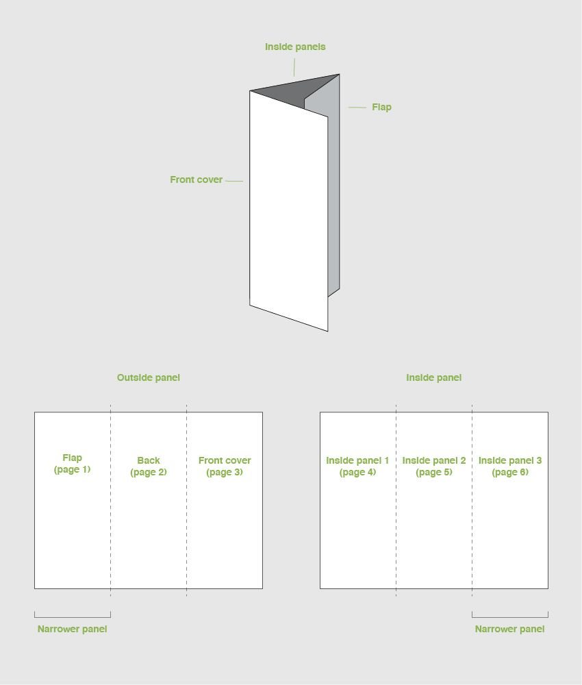 How To Make A Trifold Brochure Pamphlet Template With Three Panel Brochure Template Callforpcissues Review