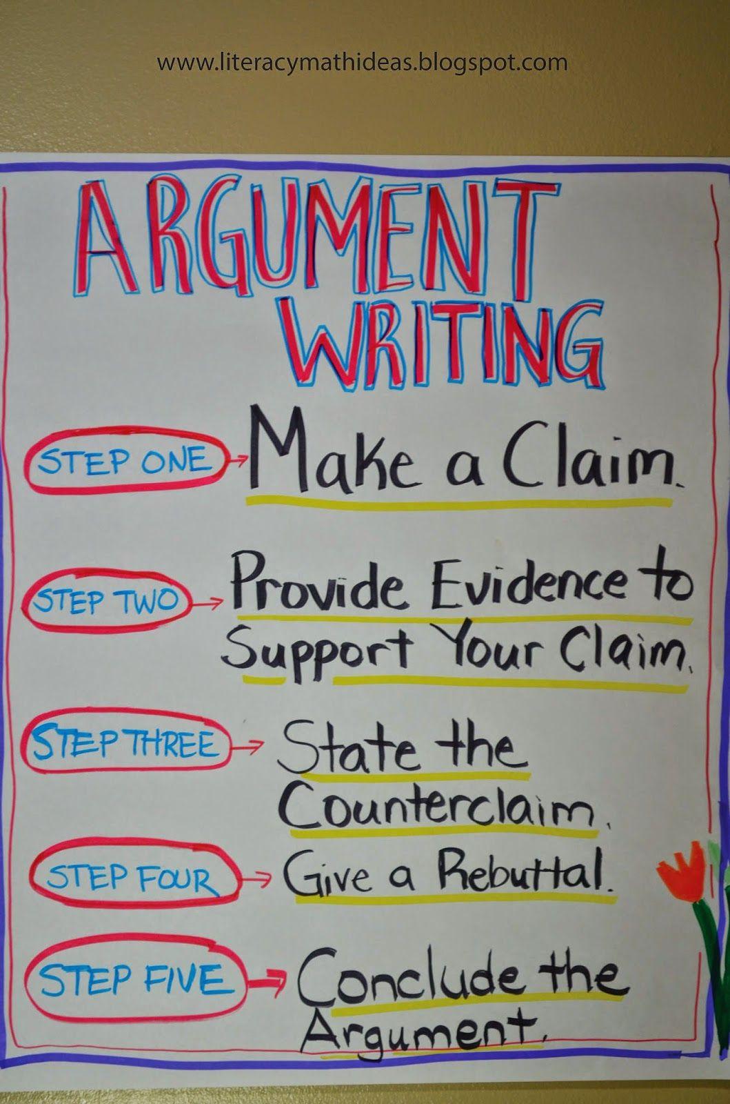 Literacy Amp Math Ideas Argument Writing