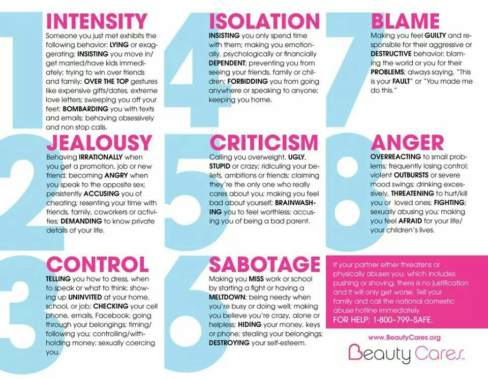 Signs that your partner is abusive