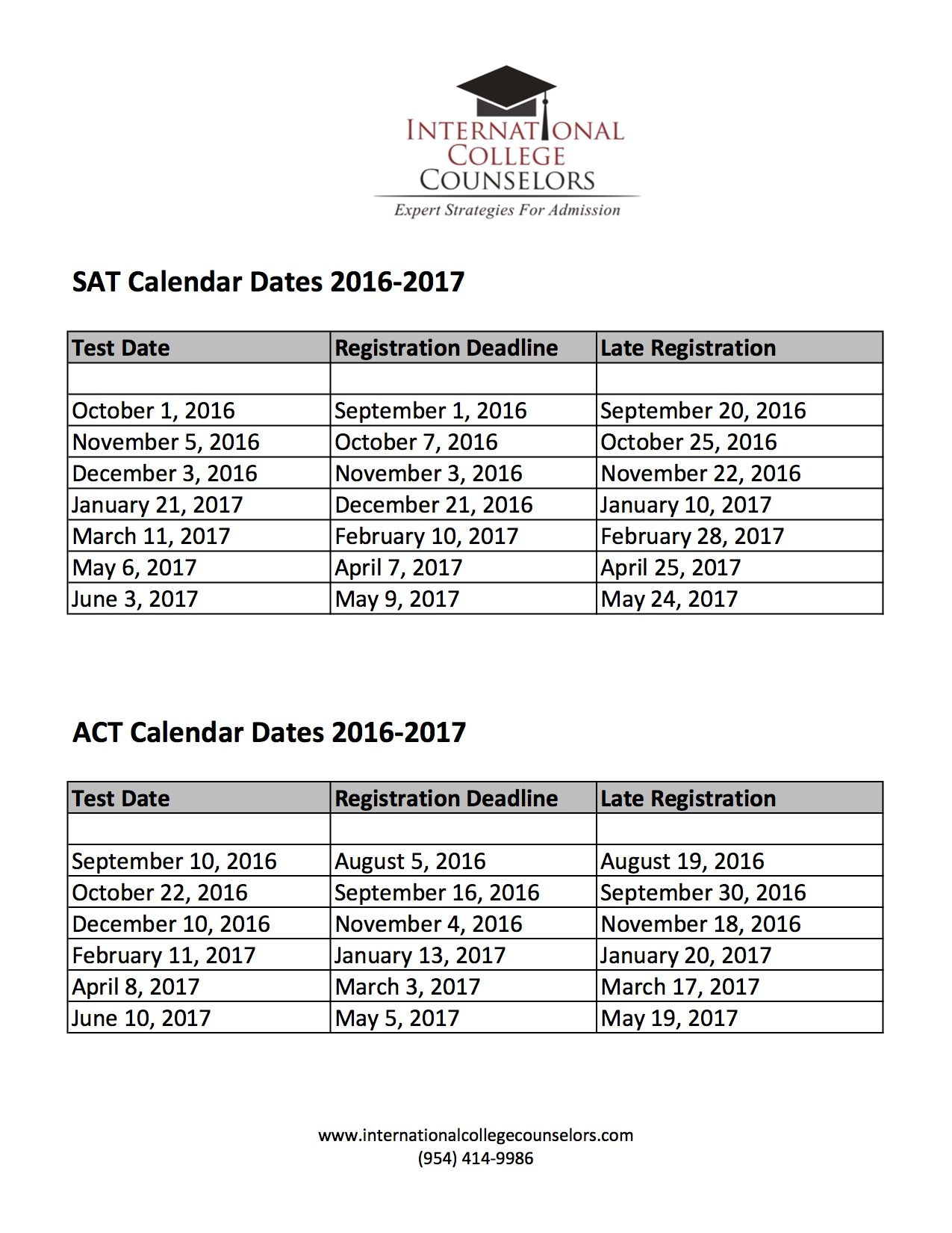 201617 SAT and ACT test dates College counselor, Act