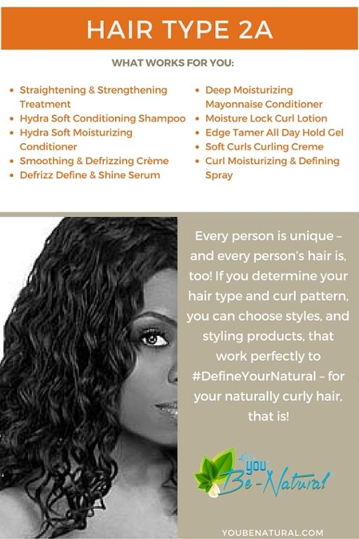 We Have Recommended Products For Type 2a Hair Http Qoo Ly Dube3 Curl Lotion Curly Hair Styles Naturally Hair Type