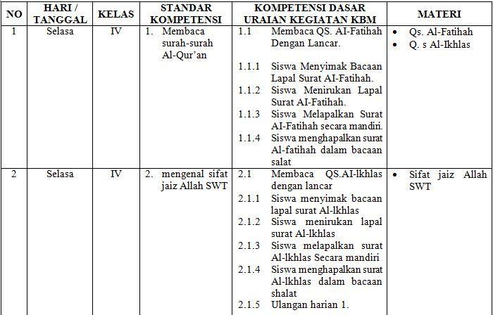 Contoh Format Agenda Harian Pendidikan Agama Islam Tingkat SD - agenda word
