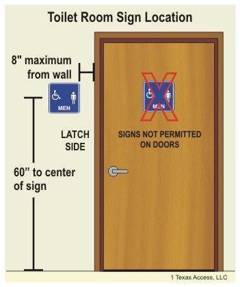 Tas Ada Illustrations Room Signage Bathroom Signs Signage