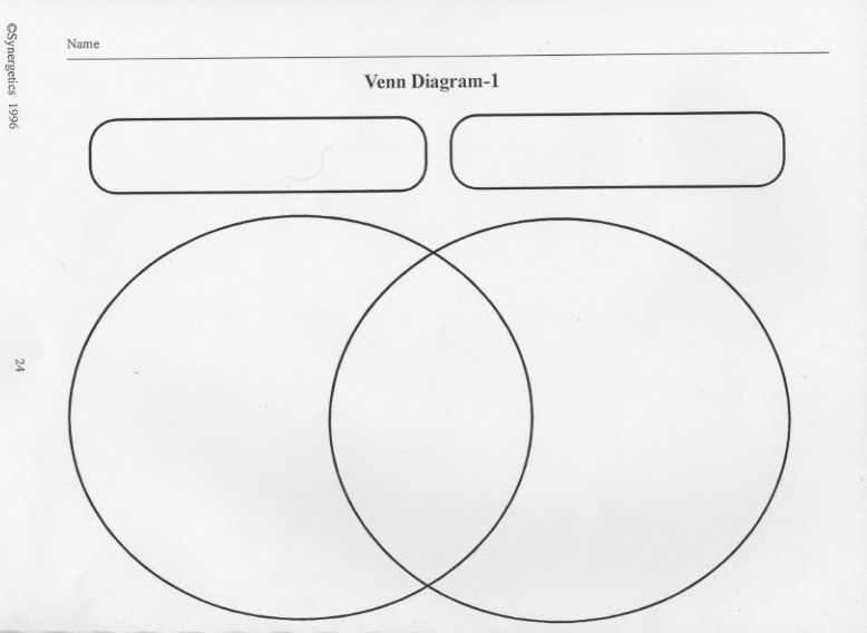 Venn Diagram Template  Venn Diagram Graphic Organizer Advanced