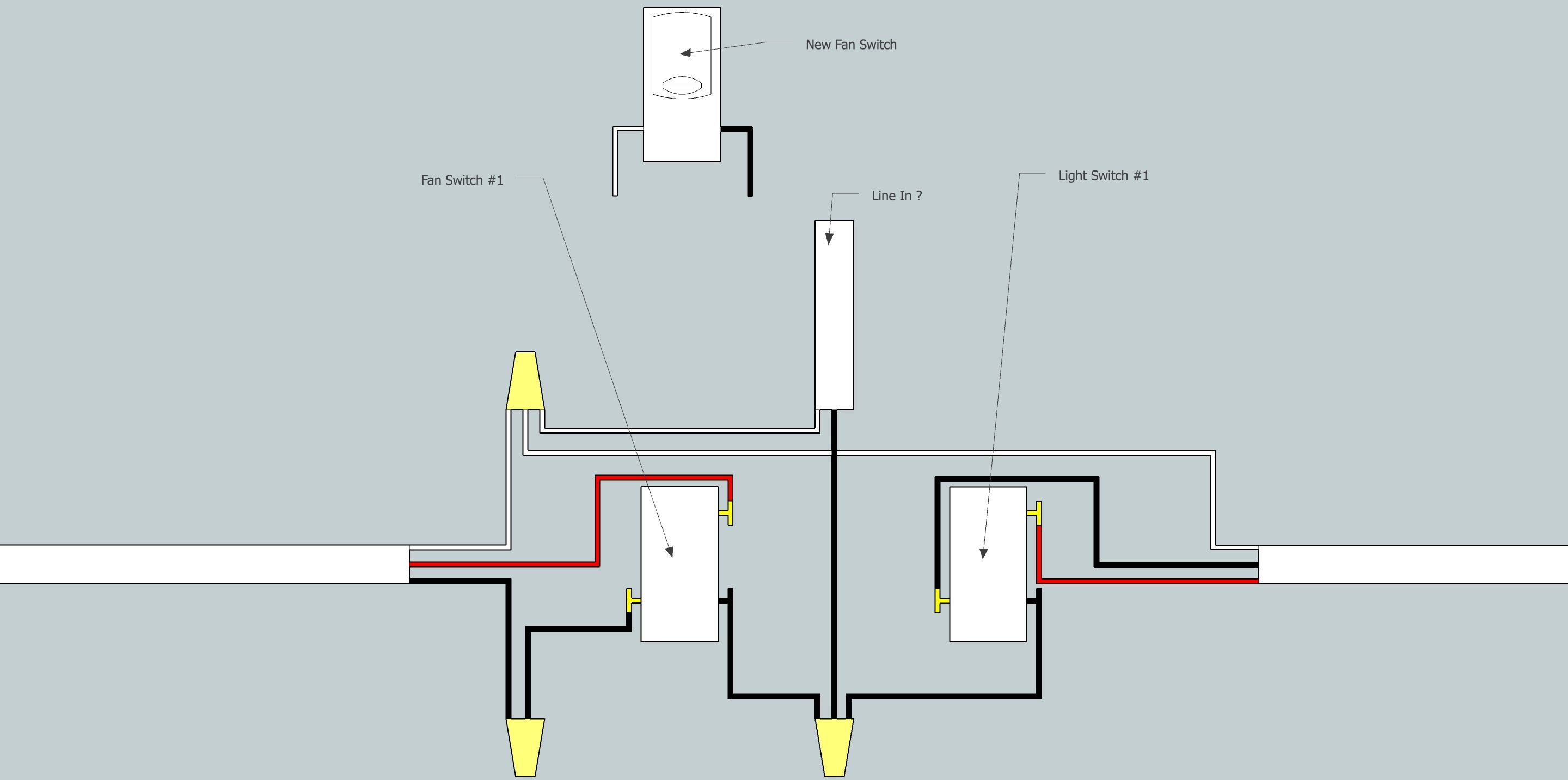 13 Good Wiring Diagram For 3 Way Switch Design House Wiring Ceiling Fan Switch Light Switch