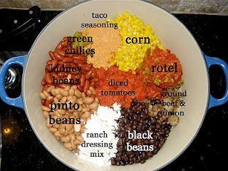 Madtown Macs: Taco Soup. Ole!