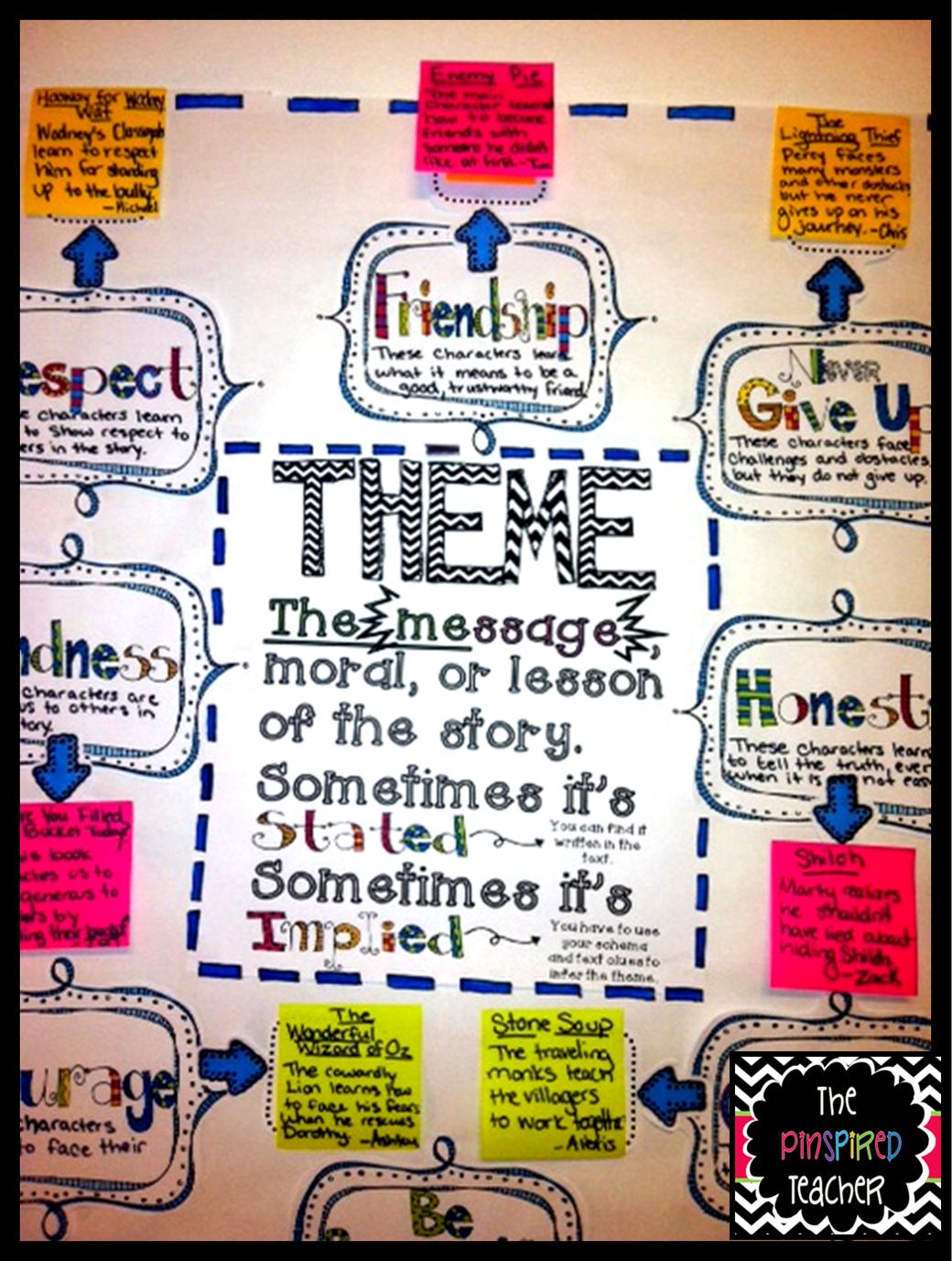 The Pinspired Teacher: Anchoring the Standards: Teaching ...