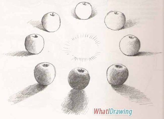 How Do Artists Draw Paint Without Having Any Object For Reference In Front Of Them Quora Shadow Drawing Art Worksheets Drawings