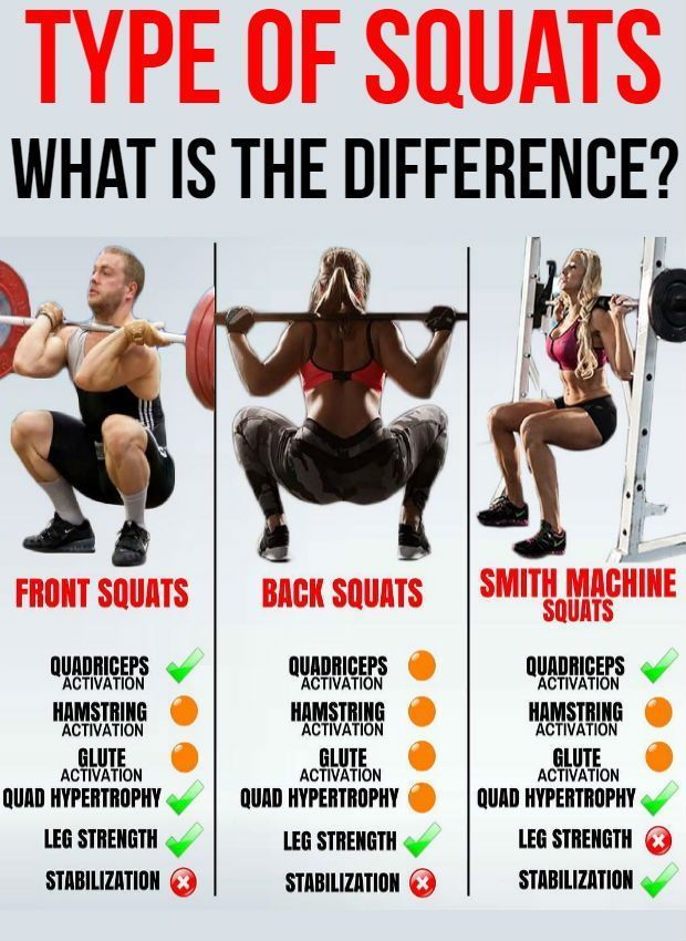 Why Front Squats Are Essential For Powerful Quad Activation - GymGuider.com