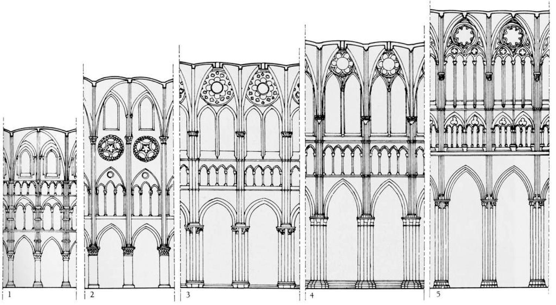 Gothic Architecture Google Graphisme Rh Com Window Modern