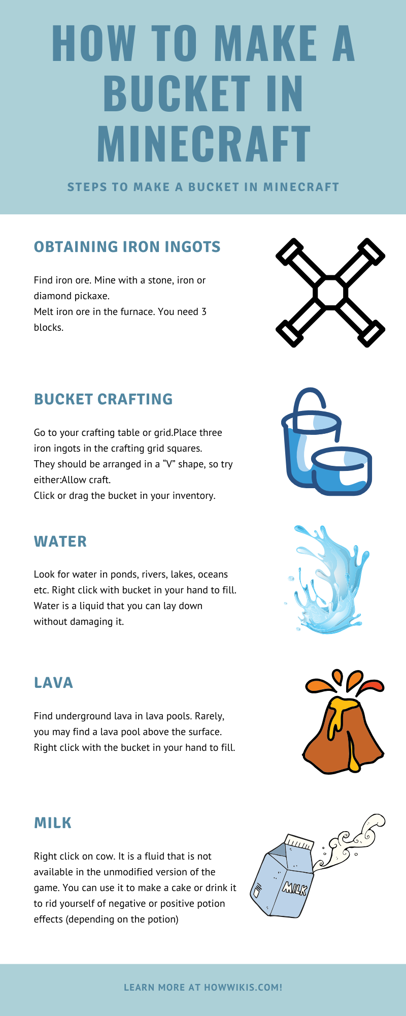 How To Fill A Bucket In Minecraft : bucket, minecraft, Bucket, Minecraft?, Make,, Minecraft,, Craft, Table
