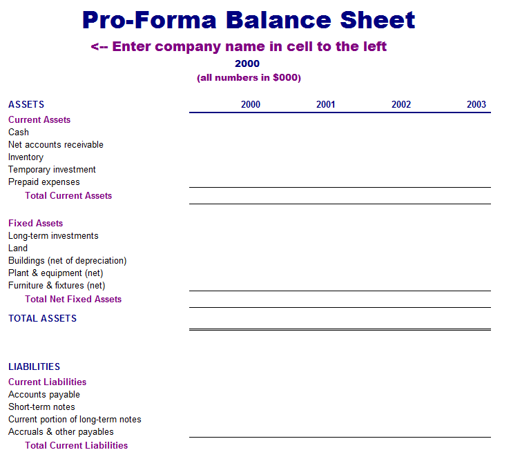 ProForma Balance Sheet  Business Templates    Balance