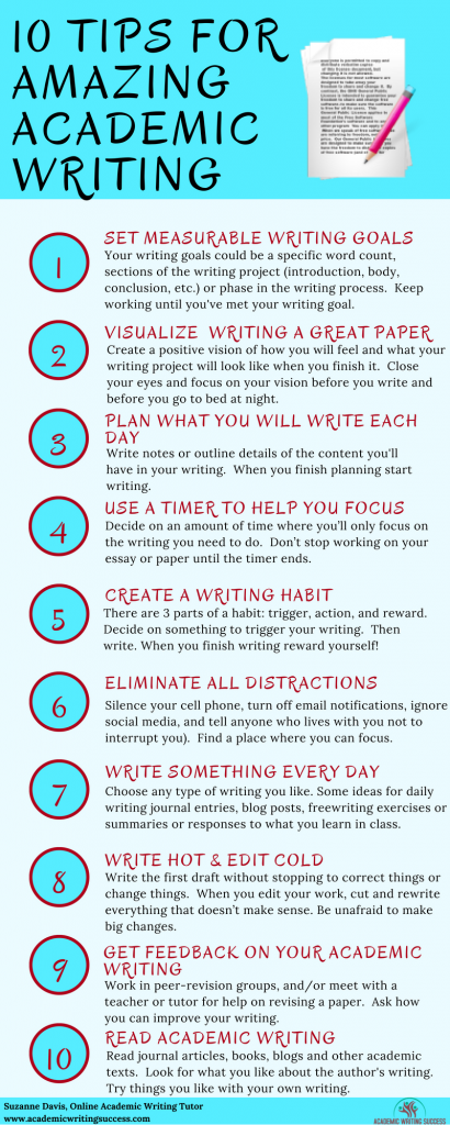 10 Terrific Tips To Turn You Into A Great Academic Writer Academic Writing Success Academic Writing Academic Writers College Writing