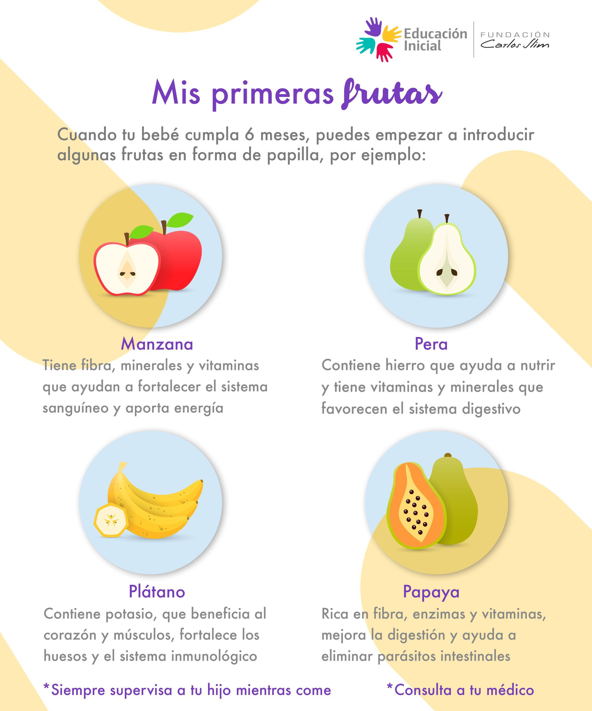 Guia Practica Para El Desarrollo De Tu Hijo Educacion Inicial Alimentacion Bebe Cuidados De Bebes Trucos Bebe
