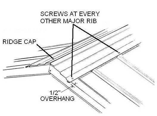 Ridge Cap Screw Pattern In 2020 Metal Roof Modern Roofing Wood Roof