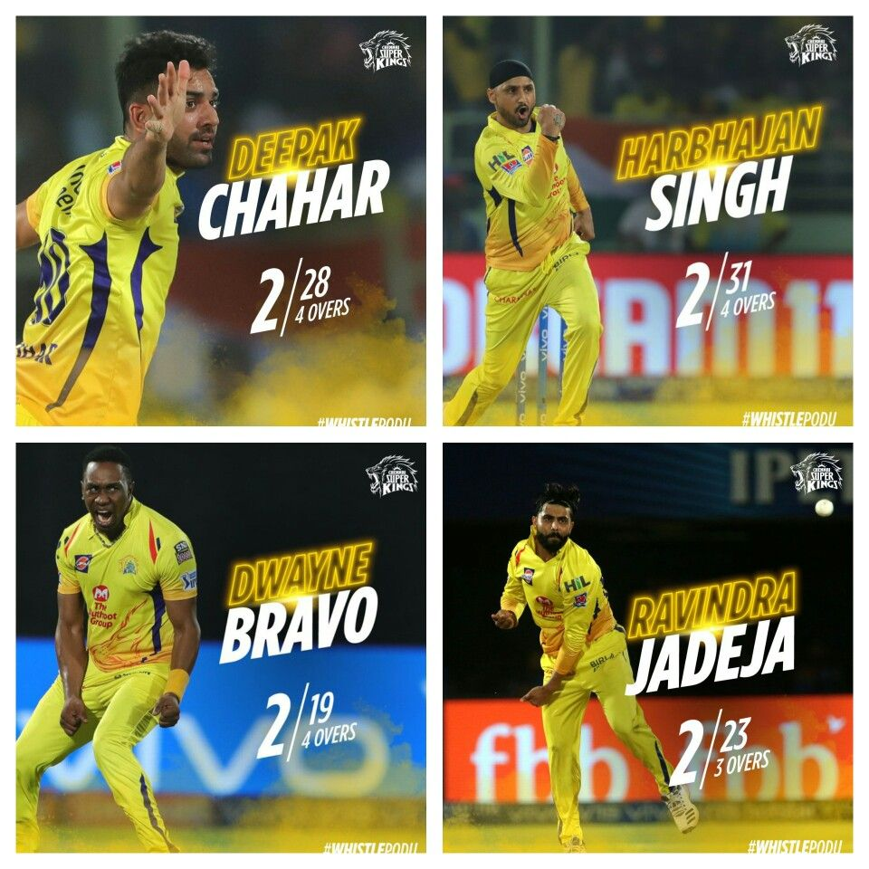 Pin by Shobhana Ramesh on CSK Chennai super kings