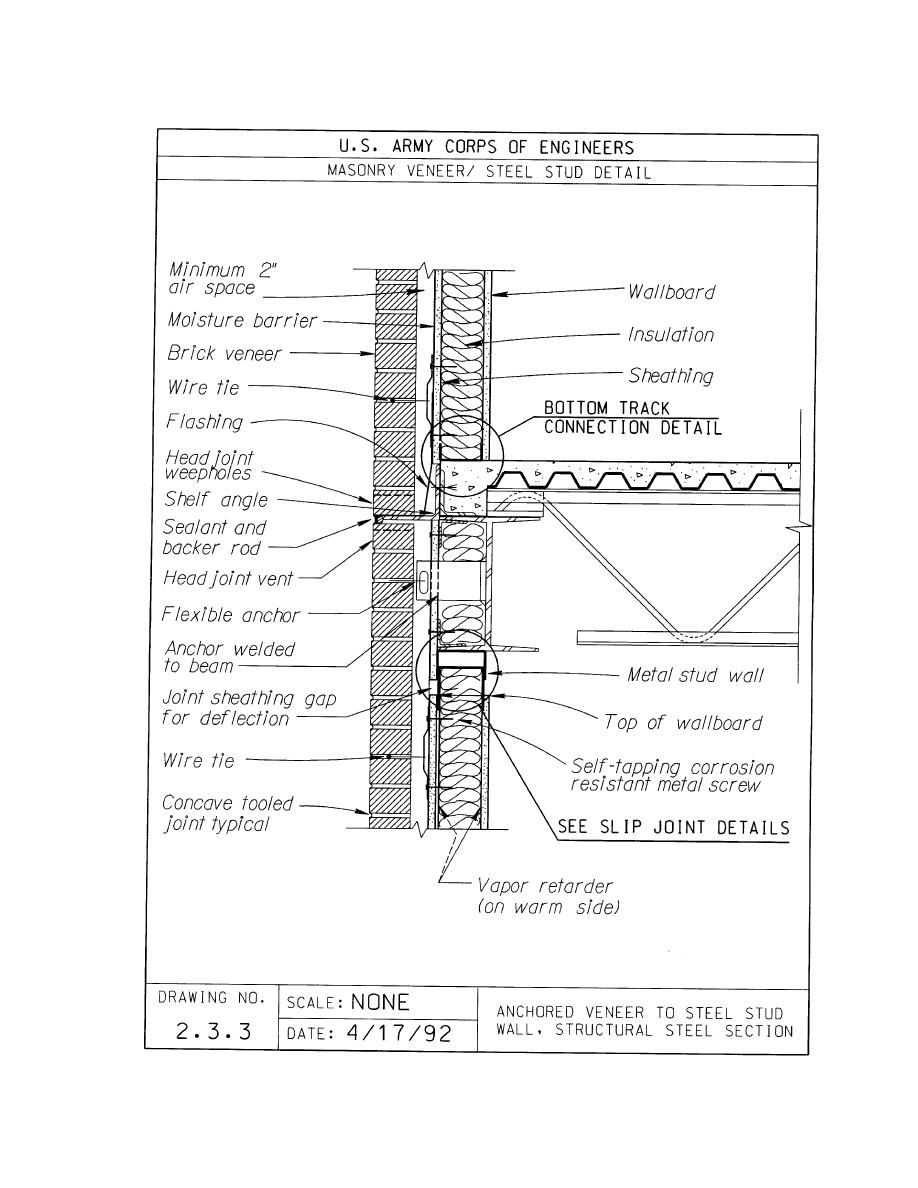Stud Wall Construction Details : Steel stud wall section google search details