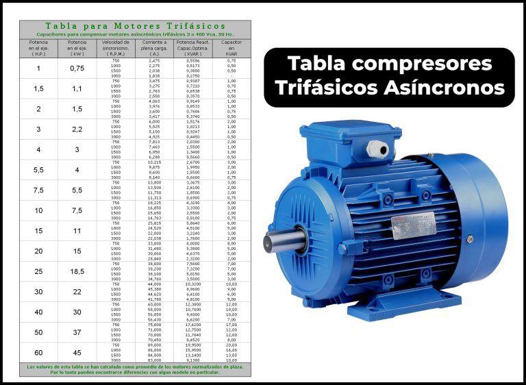 Tabla De Capacitores De Arranque Y Marcha Friolandia Service Diagrama De Instalacion Electrica Arranque Motor Trifasico