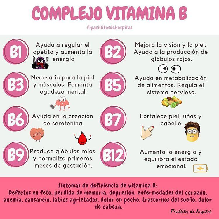 nutricion basica vitaminas