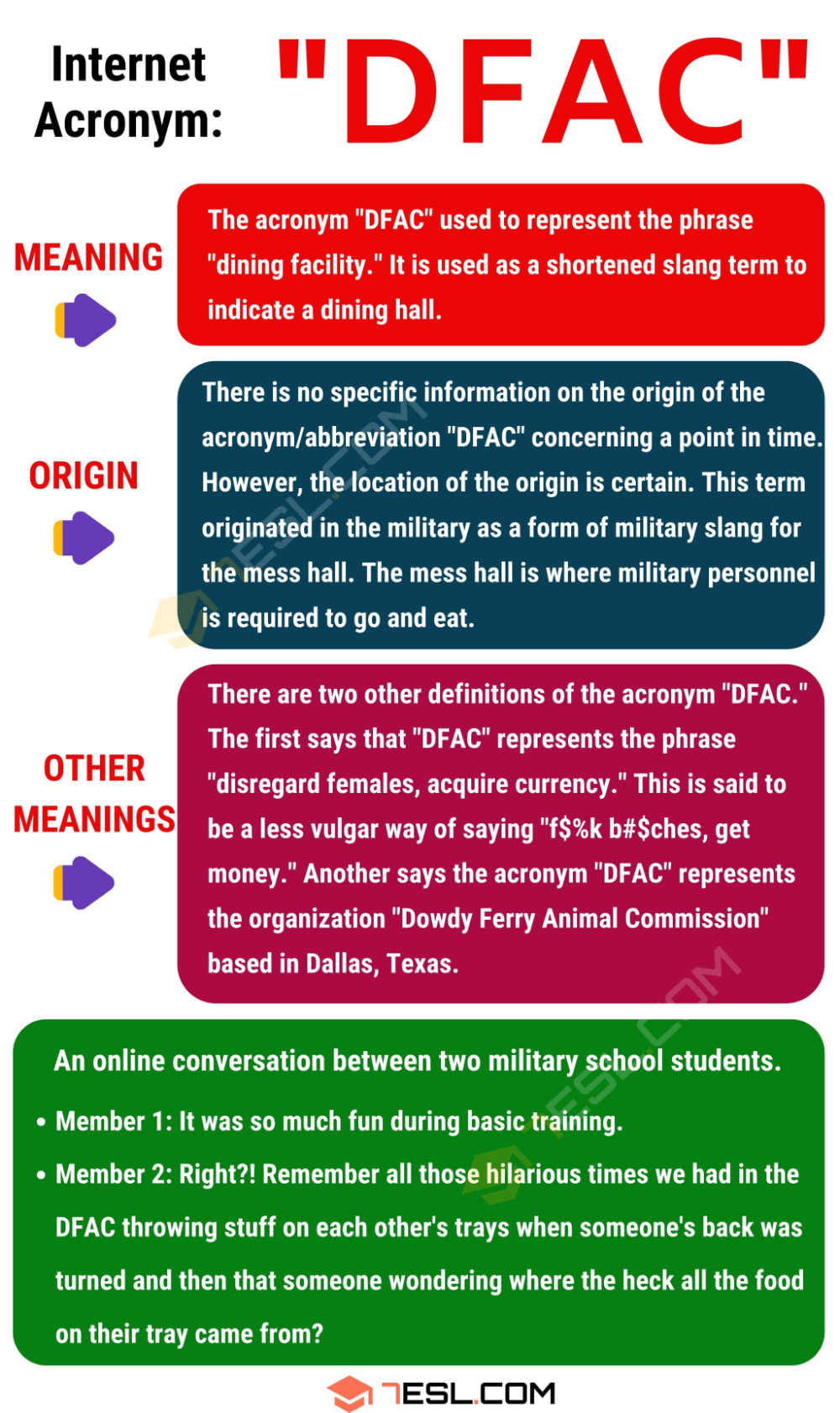 Dfac Meaning What Does Dfac Stand For With Helpful Examples 7esl Slang Words Other Ways To Say Meant To Be