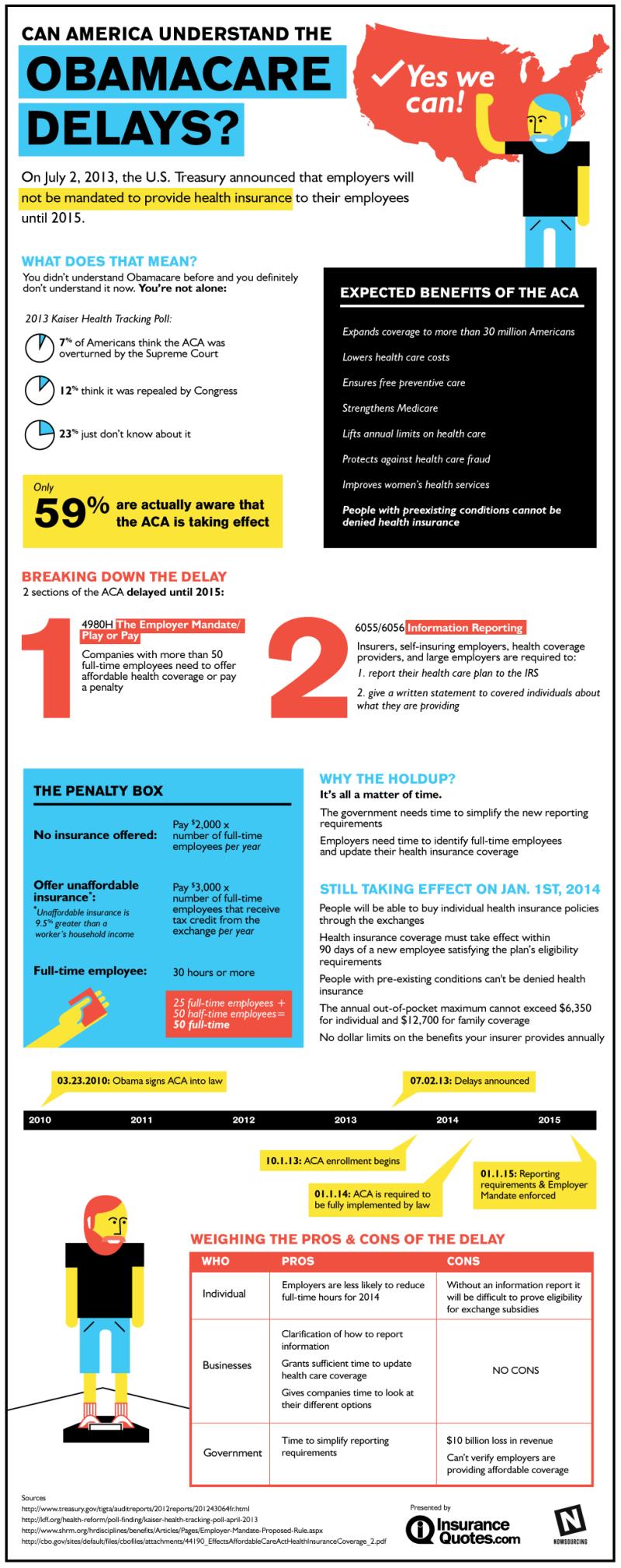Understanding the Obamacare delays