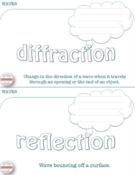 Science - Waves - Interactive Word Wall Activity - NO PREP