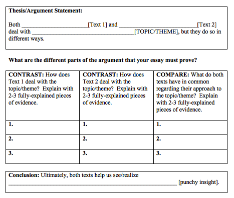 compare and contrast essay organizer