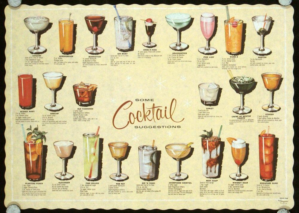 Vintage 1950s Cocktail Placemat | Cocktails | Vintage ...