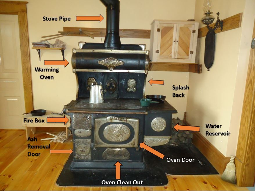 Diagram With Description Of Parts Old Stove How To Antique Wood
