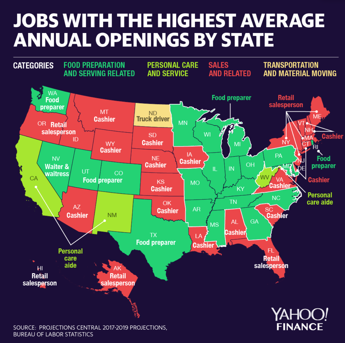 Jobs With The Most Openings In Each U S State Https Finance