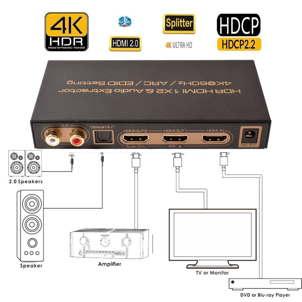 The 1x2 Hdmi Splitter That Supports Full Hd 3d Hdr 4k 2k 60hz Uses A Single Hdmi Source Accessing To Multiple Hdmi Sinks The S Hdmi Splitter Hdmi Splitters