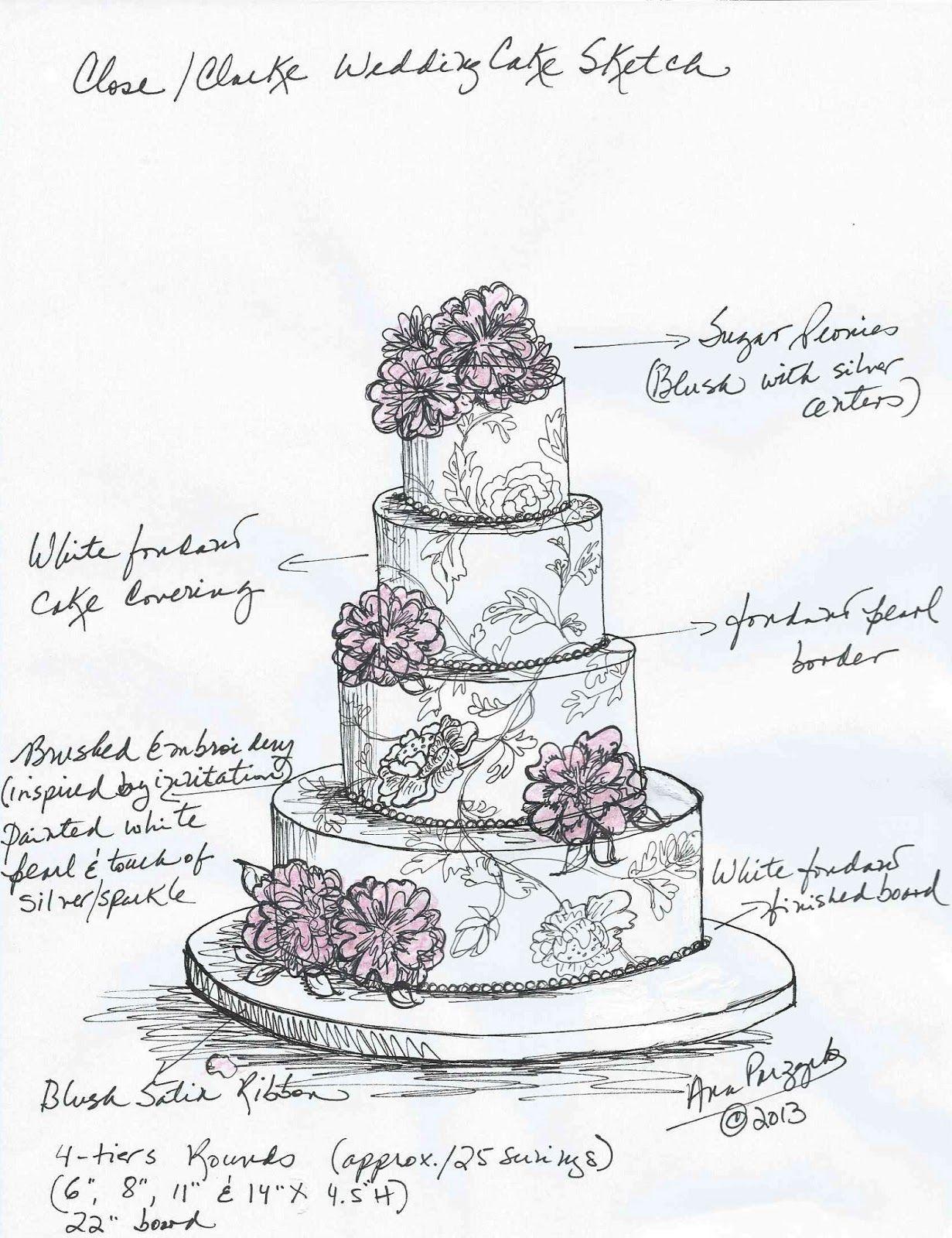 Ana Parzych Custom Cakes Sketch Wedding Nyc