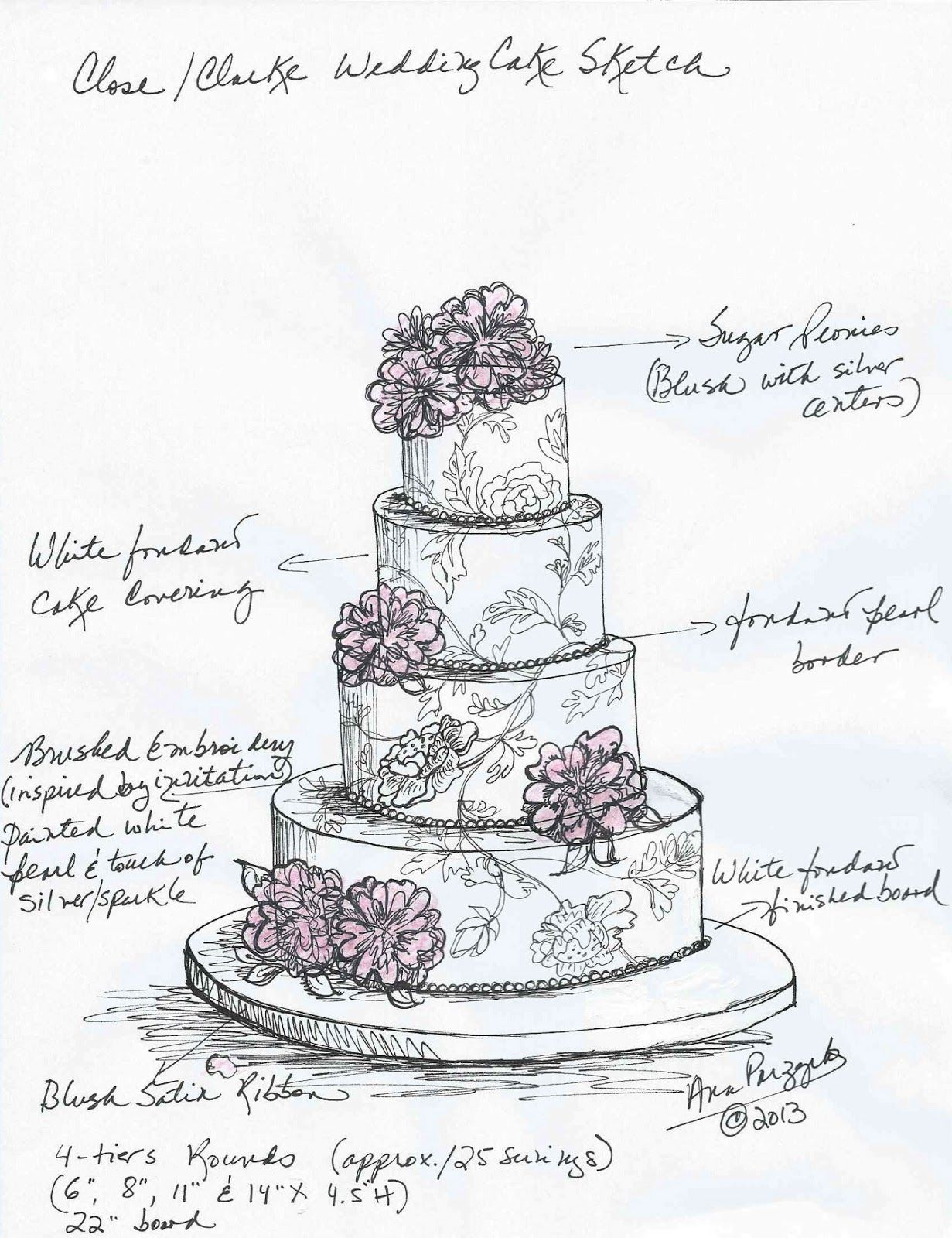 Ana Parzych Custom Cakes Sketch Wedding Cakes Nyc Wedding Cakes Ct