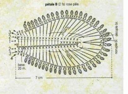 TRICO y CROCHET-madona-mía: Orquidea de Puxe (broche) paso a paso en fotografías