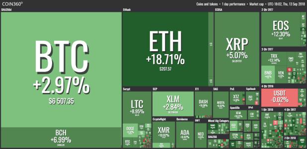 atc cryptocurrency market