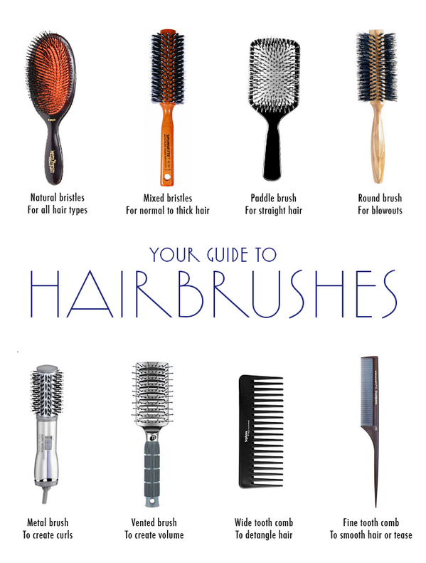 Your Guide To Hairbrushes For The Best Care For Hair Possible Shop At Www Beautiesfactory Co Uk Hair Styling To Best Hair Brush Hair Brush Thick Hair Styles