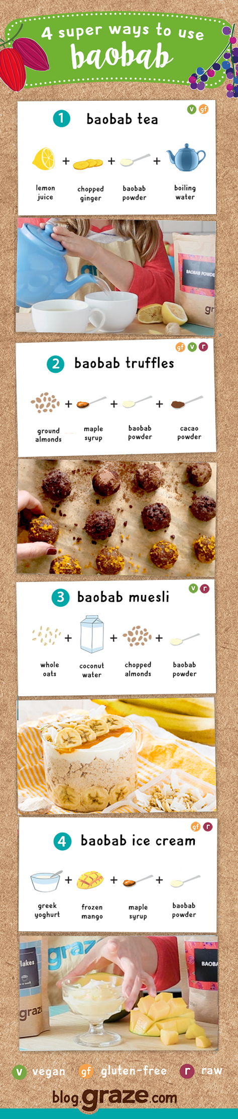 4 ways to use baobab | Gluten free blogs, Graze snacks ...