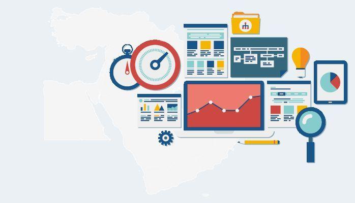 Best Marketing In Amman Web Design Services Web Development Design Seo Services