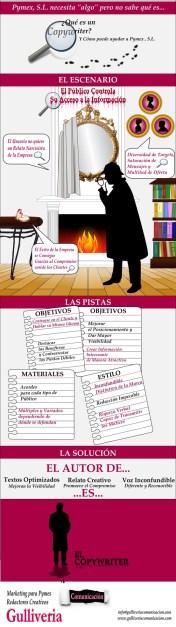 Quién es un copywriter #infografia #infographic #marketing