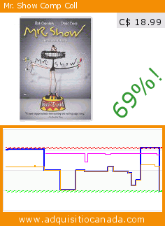 Mr. Show Comp Coll (DVD). Drop 69%! Current price C$ 18.99, the previous price was C$ 61.98. https://www.adquisitiocanada.com/warner/mr-show-comp-coll