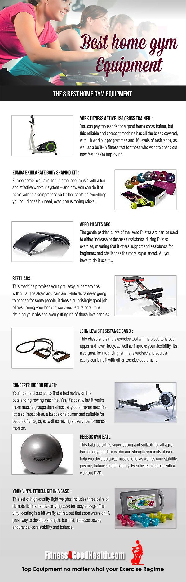 Best Home Gym Equipment Infographic. Gym Membership or your own Home ...
